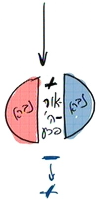 heb_o_rav_bs-tes-16_2014-12-08_lesson_pic27
