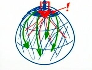 האם אני מתקן את העולם?