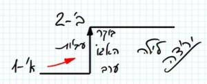 heb_o_rav_bs-shamati-026-atid-shel-adam_2013-11-06_lesson_pic06