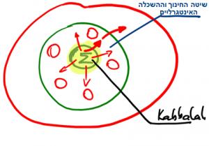 rus_o_rav_2013-11-01_lesson_congress_n1_pic31