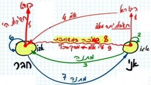 heb_o_rav_achana_2013-12-11_lesson_pic28a