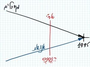 heb_o_rav_bs-kabbala-ve-mahuta_2013-12-05_lesson_pic03