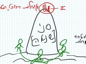 heb_o_rav_bs-tes-02_2013-12-05_lesson_pic03
