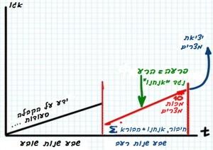 heb_o_rav_kvutza-ve-afatza_2013-10-23_lesson_pic22