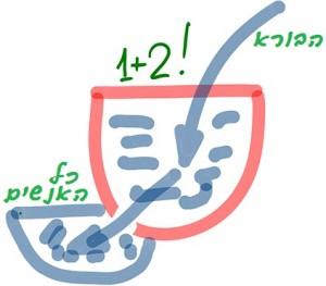 heb_2013-11-16_rav_lesson_congress_n3_05