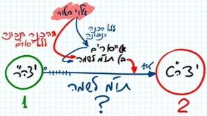 heb_o_rav_bs-maamar-le-sium-zohar_2013-12-18_lesson_pic10