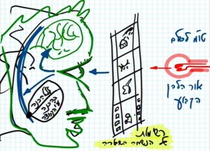 heb_o_rav_bs-maamar-le-sium-zohar_2013-12-18_lesson_pic21
