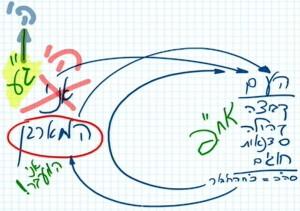 heb_o_rav_bs-maamar-le-sium-zohar_2013-12-22_lesson_pic09