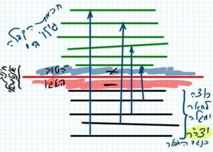heb_o_rav_bs-maamar-le-sium-zohar_2013-12-23_lesson_pic6