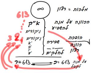 rus_o_rav_2013-12-13_lesson_congress_n1_pic20