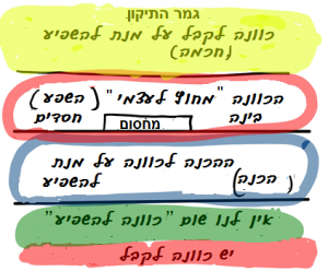 heb_o_rav_sheelot-vetshuvot_2014-02-11_lesson_pic01