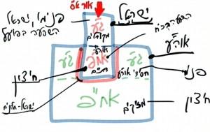 heb_o_rav_bs-akdama-zohar_2014-02-28_lesson_pic25