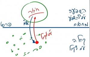 heb_o_rav_rb-1986-13-bo-el-paro-2_2014-04-16_lesson_pic04
