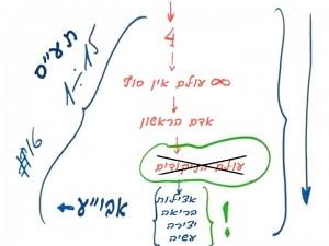 heb_o_rav_2014-05-09_lesson_congress_n3_pic029
