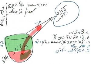 heb_o_rav_bs-shamati-141-pesach_2014-04-29_lesson_pic22