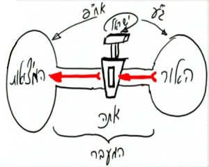 heb_o_rav_2014-06-20_program_olamot-nifgashim_todaa-shel-am-israel-5-pic1