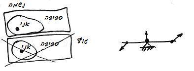 2009-09-25_lesson_bb_achana-heb.jpg
