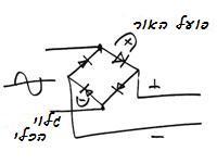 2009-10-01_lesson_bb_achana-he.jpg