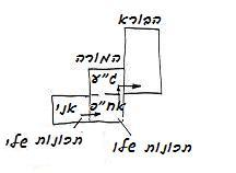 he-2009-11-18_bs-igeret-45-1927-pg-132_lesson_bb.jpg