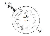 heb-2009-12-07_bs-pticha_lesson_bb.jpg