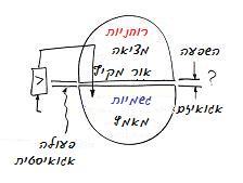 heb-2009-12-14_bs-tchunat-hochmat-nistar_lesson_bb.jpg