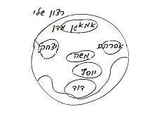 heb-2009-12-21_rh-zohar_lesson_bb.jpg