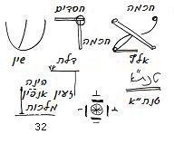 heb-2009-12-28_rh-zohar_lesson_bb.jpg