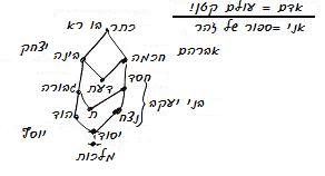 2010-01-17_heb-zohar_lesson_bb_02.jpg