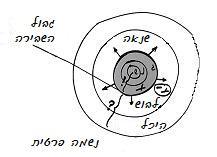 heb-2010-01-06_bs-mavo-zohar_lesson_bb.jpg