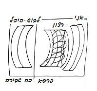 heb-bs-mavo-zohar_2010-01-07_lesson_bb_02.jpg