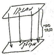 heb_o_rav_rh-zohar_2010-01-11_lesson_bb_pic02.jpg
