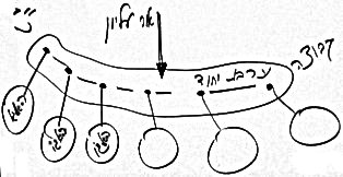 heb_o_rav_rh-zohar_2010-01-17_lesson_bb_pic02.jpg