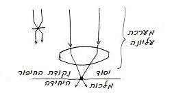 heb-2010-02-04_zohar-la-am-meketz_lesson_bb_n8_01.jpg