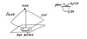 heb-2010-02-04_zohar-la-am-meketz_lesson_bb_n8_02.jpg