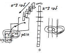 heb-2010-01-25_rh-zohar_lesson_bb_erev_2.jpg