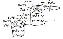 heb-2010-03-09_bs-beit-shaar-kavanot_lesson_bb_n6.jpg