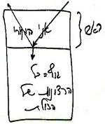 heb_o_rav_bs-matan-tora_2010-04-27_lesson_bb_pic05.jpg