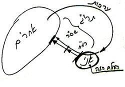 heb_o_rav_zohar-la-am-behar_2010-04-25_lesson_bb_n3_pic08.jpg