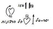 heb-2010-03-10_rav_bs-akdama-zohar_2010-03-10_lesson_bb_n30.jpg