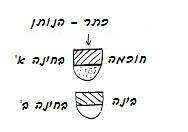 heb-2010-04-29_zohar-la-am-vaera_lesson_bb_n3.jpg