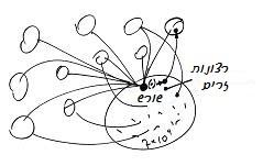 heb-2010-05-18_rav_bs-aravut_lesson_bb_02.jpg