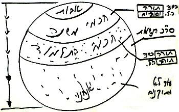 heb_o_rav_bs-akdama-tes_2010-05-26_lesson_bb_pic03.jpg