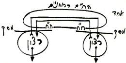 heb_o_rav_bs-aravut_2010-05-18_lesson_bb_pic05.jpg