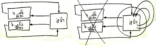 heb_o_rav_bs-matan-tora_2010-05-05_lesson_bb_n7.jpg