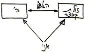 heb_o_rav_kitvey-rb-1984-05-ma-noten-lanu_2010-05-26_lesson_bb_pic08.jpg