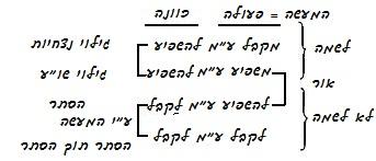 heb-2010-06-09_rav_kitvey-rb-1984-15-ha-itachen_lesson_bb.jpg