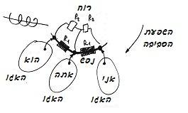 heb-2010-06-11_rav_rb-shamati-050-shnei-matzavim_lesson_bb-pic30.jpg