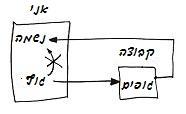 heb-2010-07-06_rav_kitvey-rb-1985-06-va-yere_lesson_bb.jpg