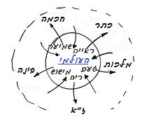 heb-2010-07-09_rav_bs-kabbala-ve-mahuta_lesson_bb_n1.jpg