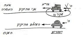 heb-2010-07-13_rav_bs-akdama-panim-meirot_lesson_bb_n14.jpg